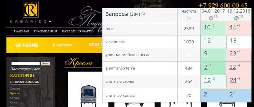 Раскрутка сайтов ивантеевка скачать бесплатно xrumer 3.0 gold edition